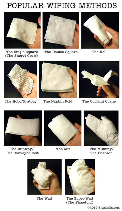 Popular Wiping Methods